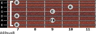 A6/9sus/B for guitar on frets 7, 9, 7, 9, 10, 7
