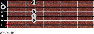 A6/9sus/B for guitar on frets x, 2, 2, 2, 0, 2