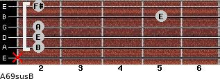 A6/9sus/B for guitar on frets x, 2, 2, 2, 5, 2