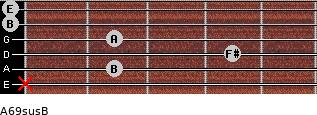 A6/9sus/B for guitar on frets x, 2, 4, 2, 0, 0