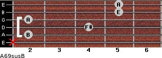 A6/9sus/B for guitar on frets x, 2, 4, 2, 5, 5