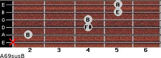 A6/9sus/B for guitar on frets x, 2, 4, 4, 5, 5