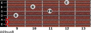 A6/9sus/B for guitar on frets x, x, 9, 11, 10, 12