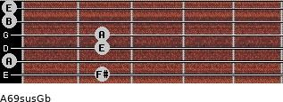 A6/9sus/Gb for guitar on frets 2, 0, 2, 2, 0, 0