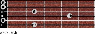 A6/9sus/Gb for guitar on frets 2, 0, 4, 2, 0, 0
