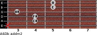 A6/Db add(m2) guitar chord