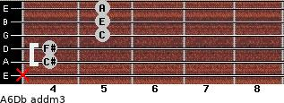 A6/Db add(m3) guitar chord