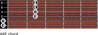 A6/E for guitar on frets 0, 0, 2, 2, 2, 2