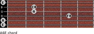 A6/E for guitar on frets 0, 0, 4, 2, 2, 0