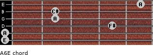 A6/E for guitar on frets 0, 0, 4, 2, 2, 5