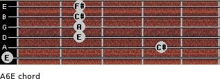 A6/E for guitar on frets 0, 4, 2, 2, 2, 2