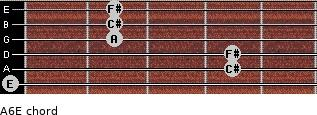 A6/E for guitar on frets 0, 4, 4, 2, 2, 2