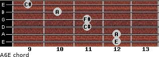 A6/E for guitar on frets 12, 12, 11, 11, 10, 9