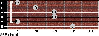 A6/E for guitar on frets 12, 9, 11, 11, 10, 9