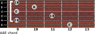 A6/E for guitar on frets 12, 9, 11, 9, 10, 9