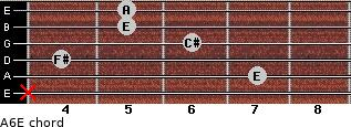 A6/E for guitar on frets x, 7, 4, 6, 5, 5