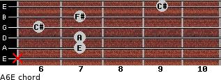 A6/E for guitar on frets x, 7, 7, 6, 7, 9