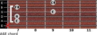 A6/E for guitar on frets x, 7, 7, 9, 7, 9