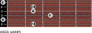 A6/Gb add(#5) guitar chord