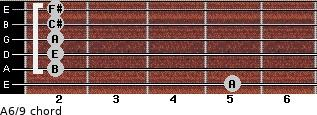 A6/9 for guitar on frets 5, 2, 2, 2, 2, 2