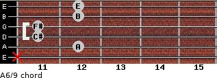 A6/9 for guitar on frets x, 12, 11, 11, 12, 12