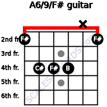 A6/9/F# for guitar on frets 2, 4, 4, 4, x, 2