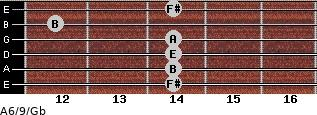 A6/9/Gb for guitar on frets 14, 14, 14, 14, 12, 14