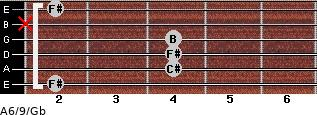 A6/9/Gb for guitar on frets 2, 4, 4, 4, x, 2