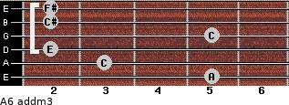 A6 add(m3) for guitar on frets 5, 3, 2, 5, 2, 2