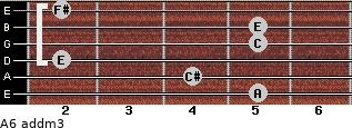 A6 add(m3) for guitar on frets 5, 4, 2, 5, 5, 2