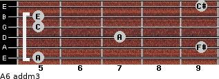 A6 add(m3) for guitar on frets 5, 9, 7, 5, 5, 9