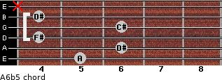 A6b5 for guitar on frets 5, 6, 4, 6, 4, x