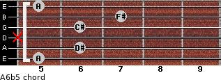 A6b5 for guitar on frets 5, 6, x, 6, 7, 5