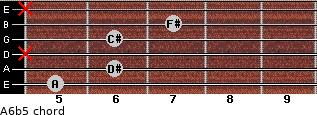 A6b5 for guitar on frets 5, 6, x, 6, 7, x
