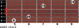 A6b5 for guitar on frets 5, 6, x, x, 7, 9