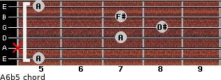 A6b5 for guitar on frets 5, x, 7, 8, 7, 5