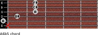 A6b5 for guitar on frets x, 0, 1, 2, 2, 2