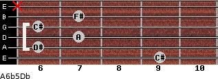 A6b5/Db for guitar on frets 9, 6, 7, 6, 7, x