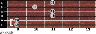 A6b5/Db for guitar on frets 9, 9, 11, 11, 10, 11