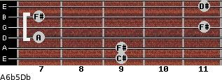 A6b5/Db for guitar on frets 9, 9, 7, 11, 7, 11