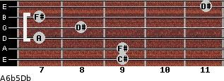 A6b5/Db for guitar on frets 9, 9, 7, 8, 7, 11