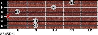 A6b5/Db for guitar on frets 9, 9, x, 8, 10, 11