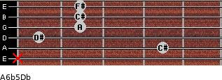 A6b5/Db for guitar on frets x, 4, 1, 2, 2, 2