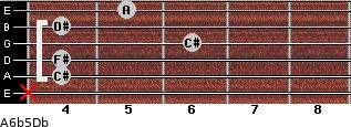 A6b5/Db for guitar on frets x, 4, 4, 6, 4, 5