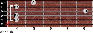 A6b5/Db for guitar on frets x, 4, 4, 8, 4, 5