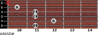 A6b5/D# for guitar on frets 11, 12, 11, 11, 10, x