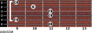 A6b5/D# for guitar on frets 11, 9, 11, 11, 10, 9