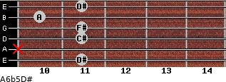 A6b5/D# for guitar on frets 11, x, 11, 11, 10, 11