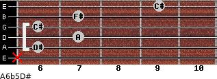A6b5/D# for guitar on frets x, 6, 7, 6, 7, 9