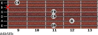 A6b5/Eb for guitar on frets 11, 12, 11, 11, x, 9
